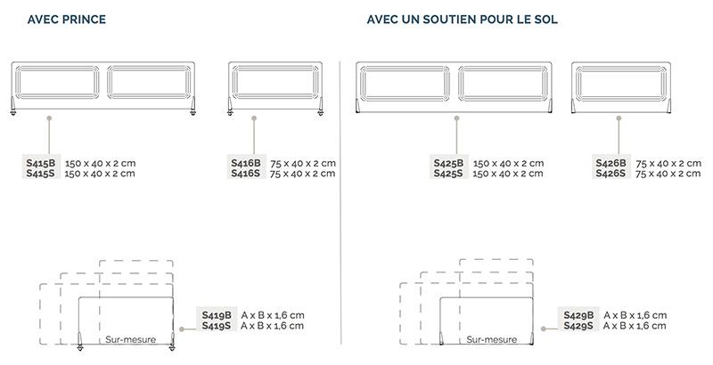 Desk System panneaux acoustiques de séparation